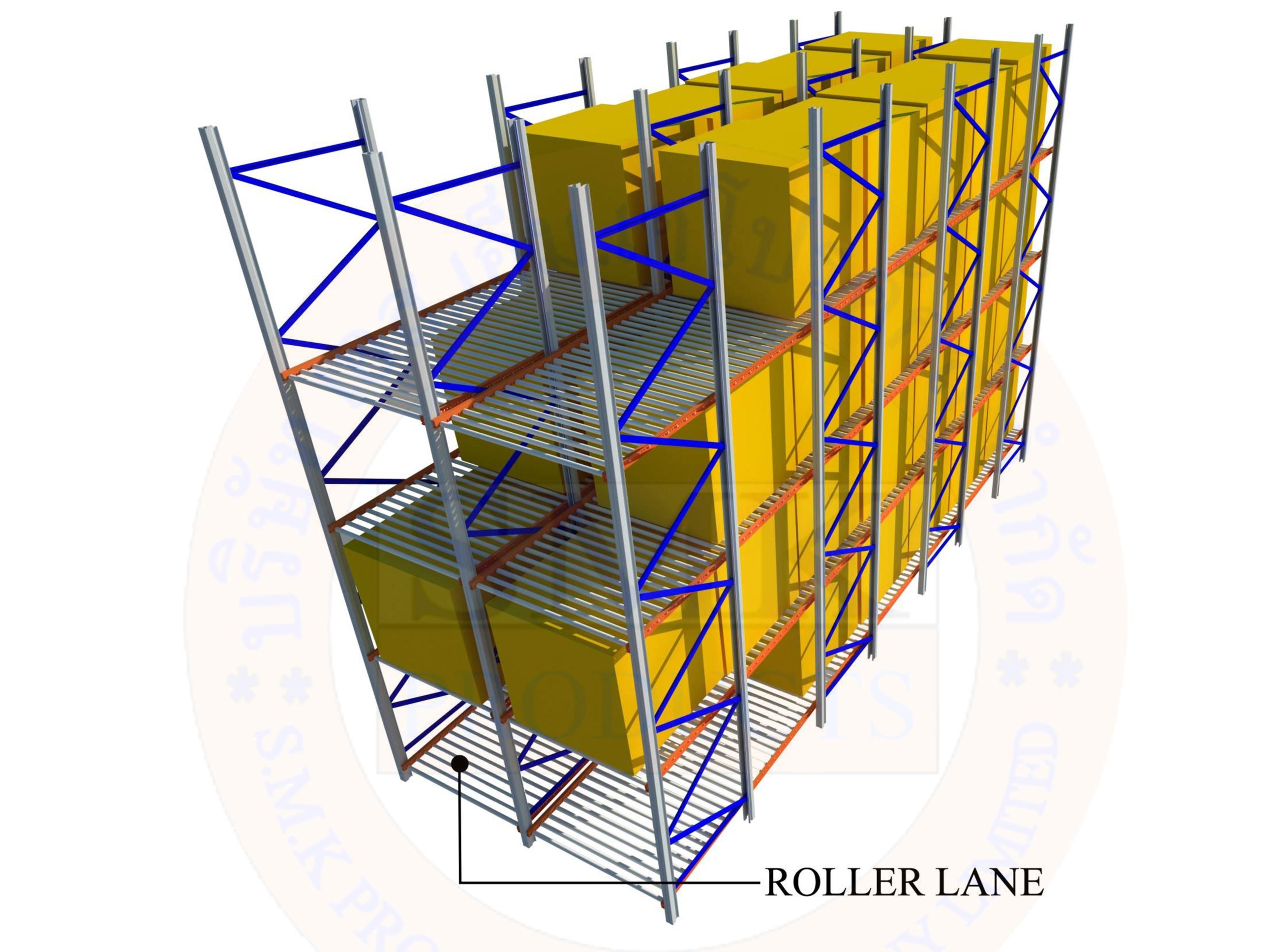 Roller Rack,